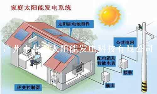 分布式光伏发电对电压有影响吗,会不会影响家电的使用?
